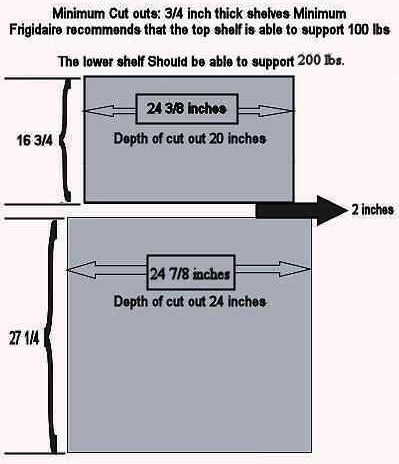 diagram showing cutout dimensions for wall oven and microwave